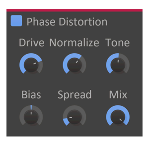 Phase Distortion