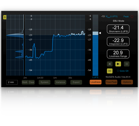 VisLM-H2 Loudness Meter